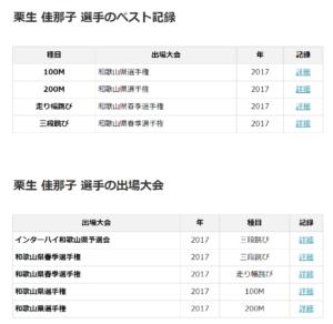 栗生可奈子,インスタTwitter